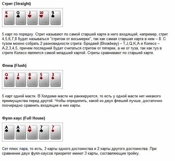 Правила Игры В Покер Для Начинающих Видео Обучение