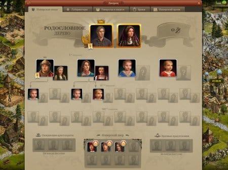 Создай свою династию в Imperia Online 2
